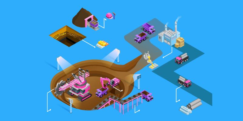 industrial digital marketing