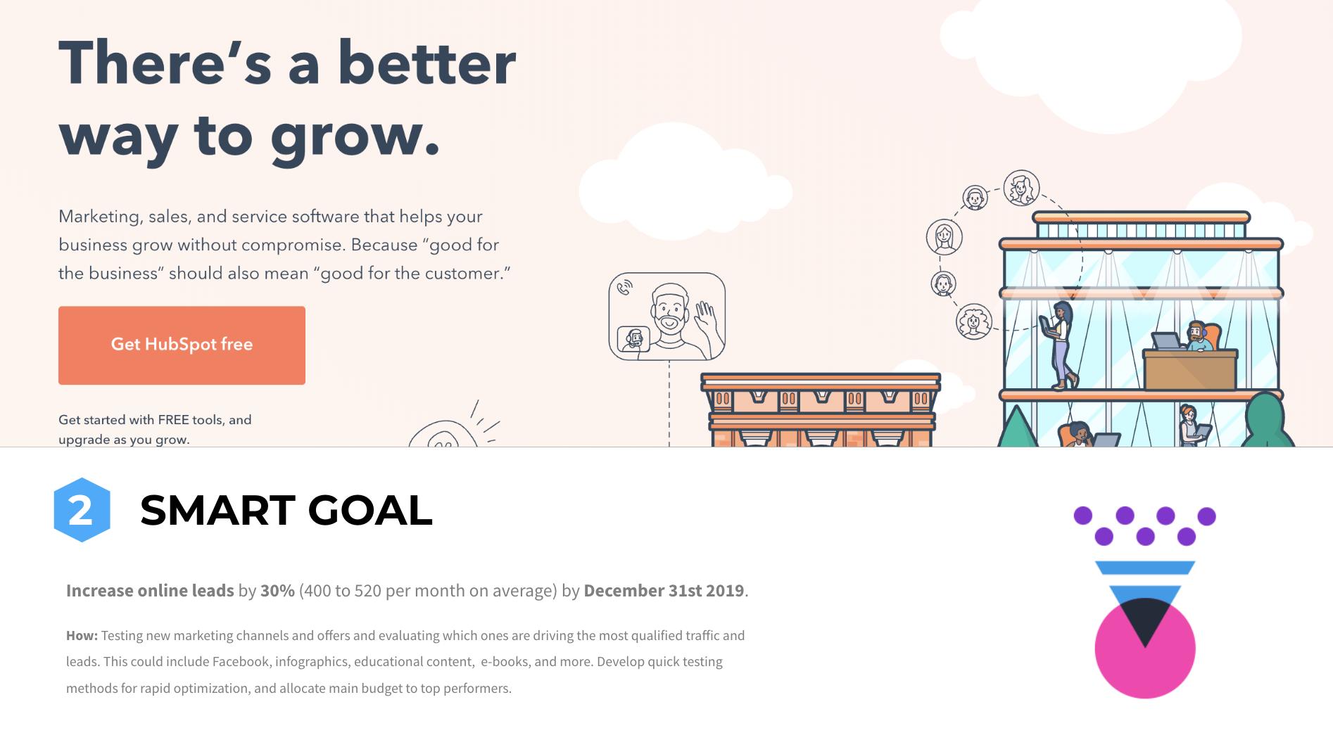 Smart Goals for SaaS