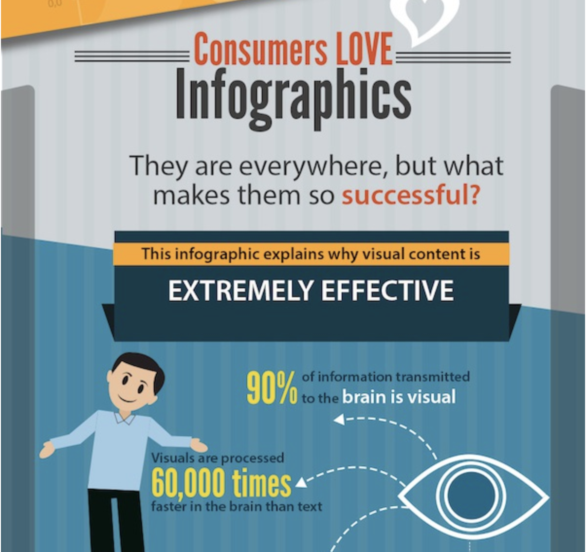 Making a good infographic