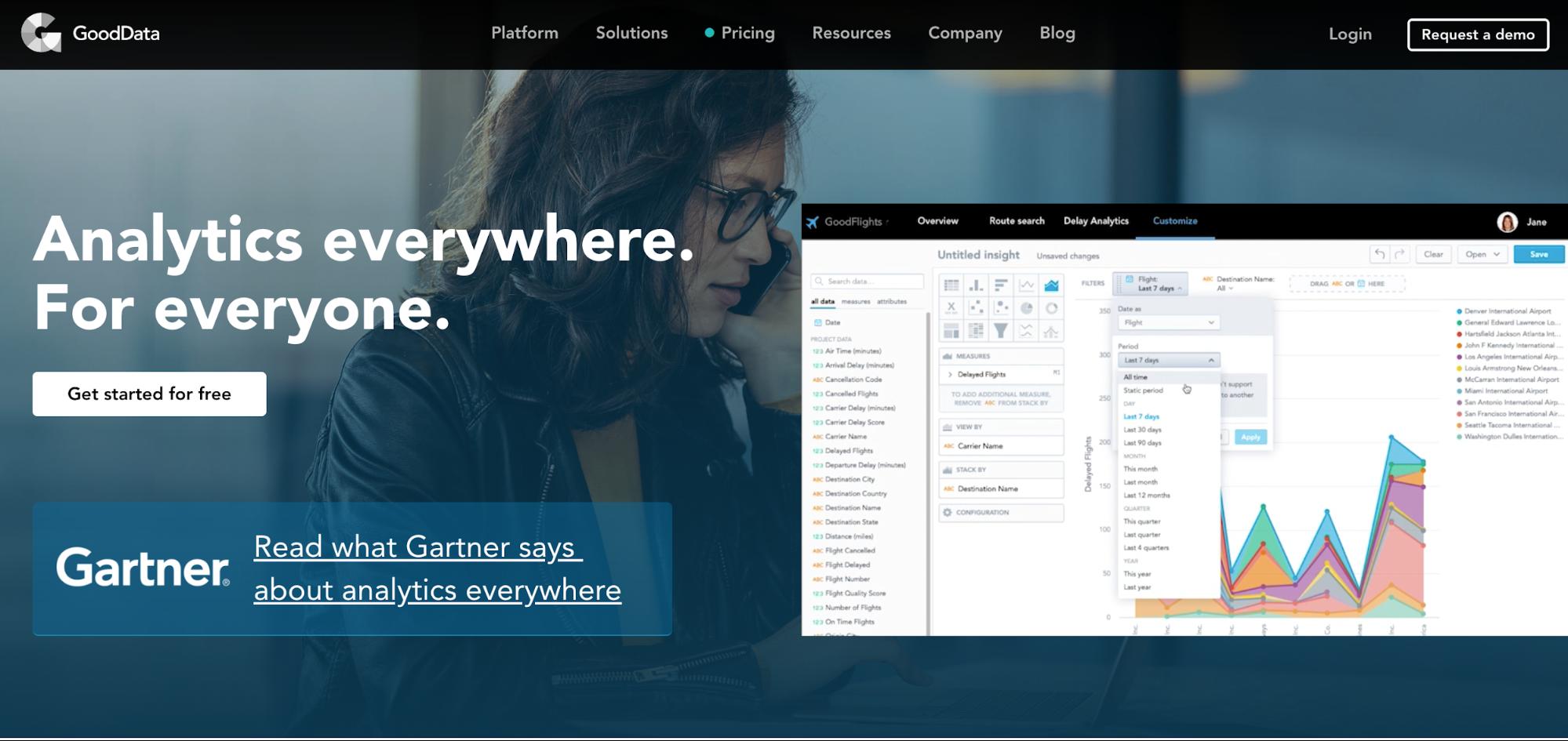 Good Data - SaaS Websites